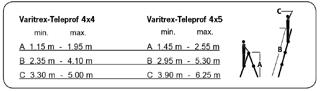 Verschillende hoogtes en afmetingen Varitrex Teleprof